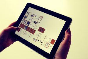 Dallas Web Design on Offering Full Online Marketing Services Portside Marketing, LLC